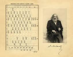 Дмитрий Иванович Менделеев открытие периодического закона  таблица менделеева