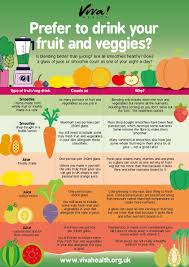 Prefer To Drink Your Fruit And Veggies Viva Health
