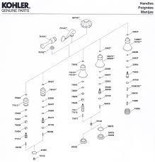 kohler kitchen faucet repair parts beautiful surprising ideas kohler bathroom sink parts kitchen faucet drain