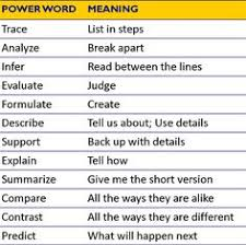 20 Best 12 Powerful Words Images 12 Powerful Words