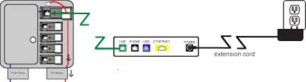 dsl wiring diagram phone line images phone line wiring diagram on u verse phone wire diagram further