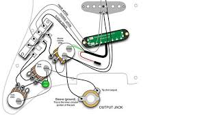 hss stratocaster wiring questions and just to make sure i got the right idea because i am stupid like that is this what you were saying