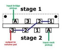 3 way switch strat wiring diagram images squier strat wiring wiring diagram fender strat 3 way switch wiring wiring