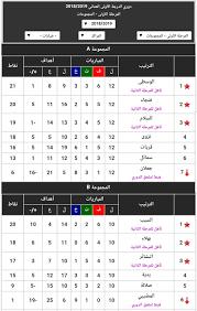 في كل عام، يتم تصعيد أفضل الفرق في جدول الترتيب النهائي إلى دوري المحترفين. دوري الدرجة الأولى
