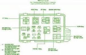 similiar 1998 toyota camry fuse box diagram keywords toyota fuse box diagram fuse box toyota 2000 camry 4 cyl diagram