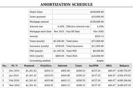 Printable Amortization Schedule Mortgage Amortization