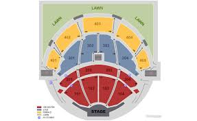 Pnc Bank Center Nj Seating Chart 08 29 2007 Holmdel Nj Pnc Bank Arts Center Imnotokay Net