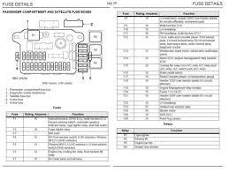 citroen c4 grand picasso fuse box diagram diy wiring diagrams \u2022 c4 fuse box diagram at C4 Fuse Box Location