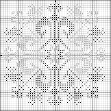 Dragonbear Free Medieval Icelandic Cross Stitch Pattern
