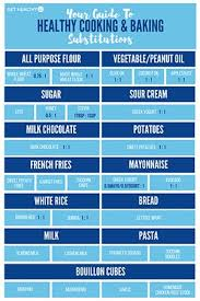 The Best Healthy Baking Cooking Substitutions Get Healthy U