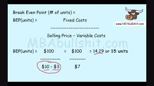 2 easy steps break even ysis for cost volume profit ysis tutorial you