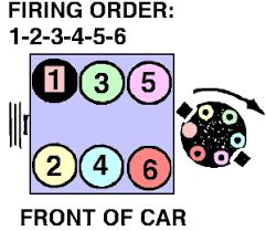 1998 chevrolet lumina firing order diagram questions ironfist109 57 gif question about chevrolet lumina