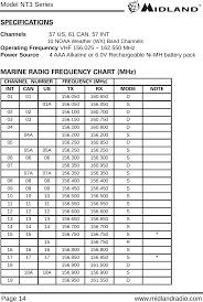 Midland Radio Frequency Chart Nt3 Vhf Marine Radio User Manual Nt3 Manual Qxp Midland Radio