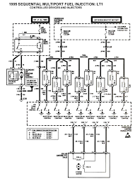 wiring diagrams and pinouts com 95 sequential injector harness wiring