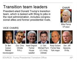 Trump Advisers Back Deregulation Privatized Social Sec