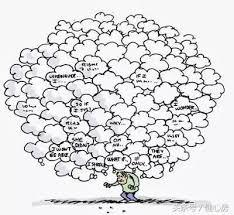 反刍思维(Rumination):抑郁发作的危险因素- 每日头条