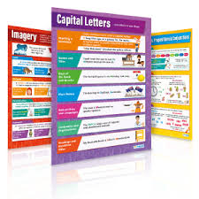 English Literacy A1 Educational Posters Teaching Resources