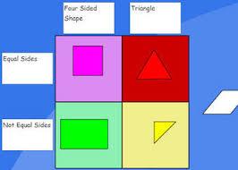 tes iboard  activity   shape carroll diagram  open shape carroll diagram  open