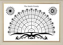Printable Blank Family Tree Chart Family Tree Chart Template With Blanks Digital File 6 Generations