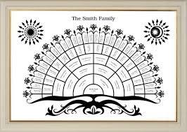 6 Generation Family Tree Chart Template Family Tree Chart Template With Blanks Digital File 6 Generations