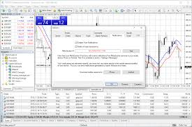 Free Commodity Charts With Indicators Forex Commodity Chart Inside Futures Futures Commodity