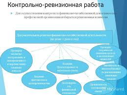 Презентация на тему Финансовая работа важнейшее направление  22 Контрольно ревизионная работа