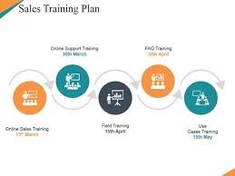 Sales Training Template Sales Training Plan Ppt Powerpoint Presentation Infographic