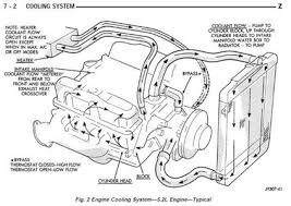 isuzu crosswind engine diagram isuzu wiring diagrams online