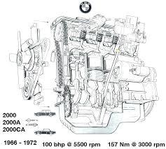 1972 bmw 2002 wiring diagram 1972 bmw 2002 tii wiring diagram 1972 bmw 2002 wiring diagram wiring diagram engine 1972 bmw 2002 tii wiring diagram