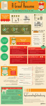 """how to build the  quot well optimized quot  resume comment to how to build the """"well optimized"""" resume  infographic"""