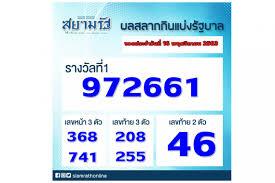 ผลสลากกินแบ่งรัฐบาลงวดประจำวันที่ 16 พฤศจิกายน 2563
