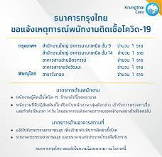 Krungthai Care - ธนาคารกรุงไทย ขอแจ้งเหตุการณ์พนักงานติดเชื้อโควิด-19  รายละเอียดเพิ่มเติม คลิก :  https://krungthai.com/th/krungthai-update/news-detail/799 กรุงเทพฯ -  สำนักงานใหญ่ อาคารนานาเหนือ ชั้น 9 จำนวน 1 ราย - สำนักงานใหญ่  อาคารนานาเหนือ ชั้น 14 ...