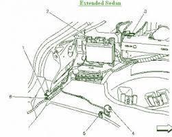 2005 chevrolet equinox engine block wiring diagram for car engine 07 chevy equinox battery location further tahoe motor diagram further chevy cobalt 2 2 fuse box