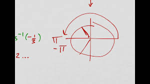 solving trig equations on specified intervals part 2
