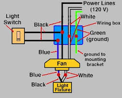 how to wire a ceiling fan light switch diagram how wiring diagram for ceiling fan light wiring on how to wire a ceiling