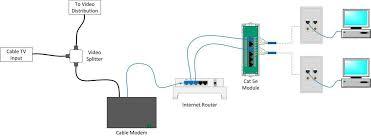 cat5e module wiring diagram cat5e wiring diagram wall plate wiring Module Wiring Diagram rj45 wiring diagram uk wiring diagram rj45 wiring diagram uk wiring diagram cat5e module wiring diagram cat5 rj45 socket wiring diagram cat5 hei module wiring diagram