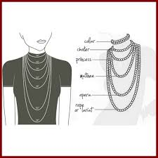Necklace Chart Irocsales Necklace Size Chart
