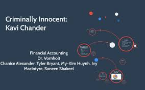 Criminally Innocent: by Ty Bryant