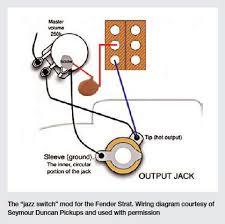 fender jack wiring wiring diagram site fender jack wiring wiring diagram online fender stratocaster pickup wiring fender jack wiring