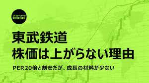 東武 鉄道 株価