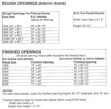interior doors rough opening for inch exterior door bifold sizes