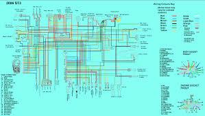 ducati st3s wiring diagram change your idea wiring diagram st3 2004 2006 st3s abs 2006 wiring diagrams ducati ms the rh ducati ms vw wiring