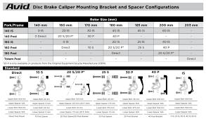 Disc Brake Adapter Chart Sram Avid Brake Mounts Alternative Singletrack