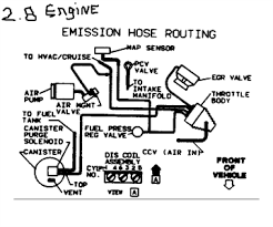pontiac fiero engine diagram pontiac wiring diagrams
