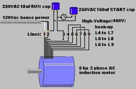 electric motor wiring diagram electric image single phase motor capacitor wiring diagram wiring diagram on electric motor wiring diagram