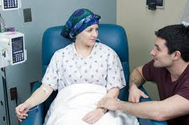 Image result for adjuvant therapy side effects picture