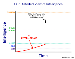 the artificial intelligence revolution part wait but why intelligence