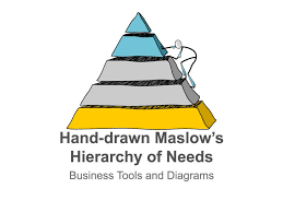 Pyramid Ppt Maslows Hierarchy Of Needs Hand Drawn