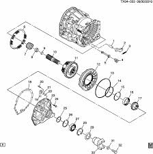 allison transmission internal wiring harness allison discover gm alternator wiring diagram pcm