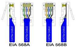 cat5e cable wiring schemes b b electronics a cable can be wired correct continuity but not correct pairing this often happens when the cable is terminated consistently at both ends